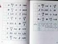 La etnia Thai preserva su calendario lunar en Son La