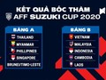 AFF Suzuki Cup 2020: เวียดนามอยู่ในกลุ่มเดียวกันกับมาเลเซีย อินโดนีเซีย กัมพูชาและลาว