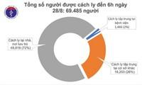 Vietnam sin nuevos casos de covid-19 en las últimas 12 horas