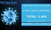 Vietnam continúa sin infecciones comunitarias de covid-19