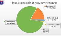 河内和岘港市新增9例新冠肺炎确诊病例