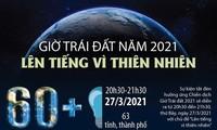 """2021年""""地球一小时""""在全球各地举行"""
