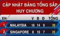 29-е Игры ЮВА: Сборная Вьетнама завоевала ещё 4 золотые медали