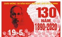 Поздравительные телеграммы по случаю 130-летия со дня рождения президента Хо Ши Мина
