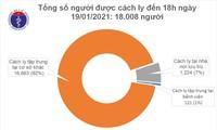 Vietnam Tercatat Satu Kasus Baru Terinfeksi Covid-19