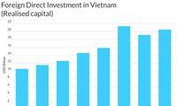 Fitch Ratings: Ekonomi Vietnam menjadi titik cerah di kawasan Asia-Pasifik