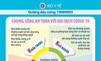 Ikhtisarkan Surat Beberapa Pendengar dan Perkenalan Sepintas tentang Kegiatan Belajar dan Mengajar Secara Online di Vietnam
