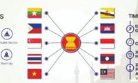 Zwei Online-Lernprodukte Vietnams gewinnen IT-Preis der ASEAN 2019
