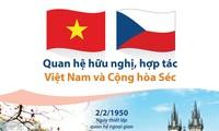 베트남 – 체코 수교 70주년 기념