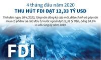 코로나19  이후 베트남 경제, 외국투자 유치 활발
