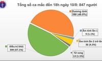 코로나19 신규 확진 6건 추가로, 베트남 누적확진자 847명을 기록