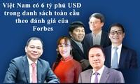 베트남 사업가 6명, 전세계 억만장자 순위 진출