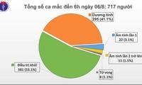 越南新增4例新冠肺炎确诊病例 累计717例