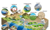 Climate change adaptation project launched in central Vietnam