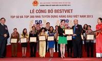 Vietnam's top 350 employers in 2013