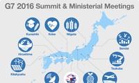 G7 pledges to lead COP21 implementation