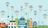 Smart city model piloted to serve people, businesses and society