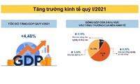 La croissance économique du Vietnam durant le premier trimestre de 2021