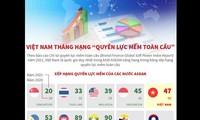 """Kekuasaan Lunak"" Viet Nam Naik Peringkat setelah Setahun Melawan Wabah Covid-19"
