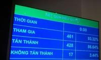 MN Vietnam mengesahkan haluan melakukan investasi pada proyek Bandara Internasional Long Thanh