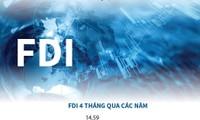 Post-Covid-19: L'économie vietnamienne attire les  investisseurs étrangers