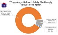 Covid-19 : Le Vietnam a guéri 1.025 patients