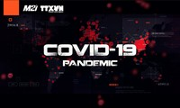 人類はCOVID-19と闘う