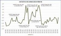越南国家银行灵活调整货币政策