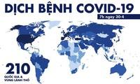 14. Tag ohne Covid-19-Neuinfektion in der Gemeinschaft
