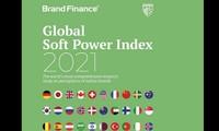 Sorf Power Index Vietnams steigt um drei Stufen