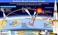AS ingin melakukan kembali perundingan dengan Rusia tentang NMD