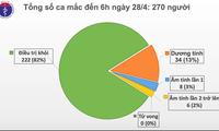 Vietnam memasuki hari ke-12 yang tidak ada kasus infeksi Covid-19 dalam masyarakat