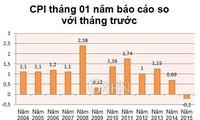 Bulan Januari 2015, CPI berkurang 0,2% terbanding dengan bulan sebelumnya