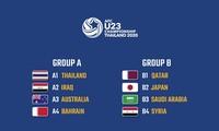 Vietnam grouped with North Korea, Jordan, and UAE in AFC U23 Championship 2020 finals