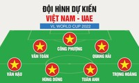 Vietnam's strongest lineup against UAE: Cong Phuong to shine