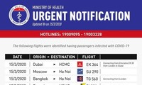 Ministry of Health's urgent notice on 7 flights with passengers contracting COVID-19