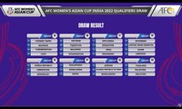 Asian Cup 2022 qualifiers: Vietnam in Group B with Tajikistan, Maldives, and Afghanistan