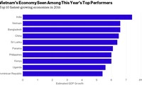 Bloomberg: Vietnam is one of the world's fastest growing economies