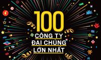 Publican lista de cien mayores empresas de Vietnam
