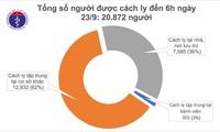 Vietnam sigue libre de contagios locales de covid-19 por 21 días