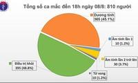 Thêm 21 ca mắc Covid-19 liên quan đến Đà Nẵng và 1 ca bệnh xâm nhập