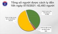 Chiều 7/5 thêm 46 ca mắc COVID-19, trong đó có 40 ca trong cộng đồng