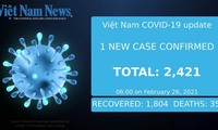 Vietnam adds one more COVID-19 case, but records no domestic transmissions Friday morning