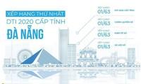 Đà Nẵng đứng đầu Bảng xếp hạng mức độ chuyển đổi số cấp bộ, cấp tỉnh năm 2020