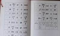 Традиционный календарь малой народности тхай