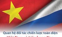 เวียดนามและรัสเซียผลักดันความสัมพันธ์หุ้นส่วนยุทธศาสตร์ในทุกด้าน