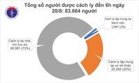 สถานการณ์การโควิด -19 ตัวเลขผู้ติดเชื้อในเวียดนามทะลุ1000ราย
