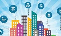 ICT products for smart cities awarded