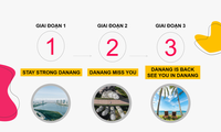 Da Nang ready to welcome visitors as New Year holidays near