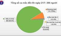 Vietnam registra doce nuevos casos importados de covid-19